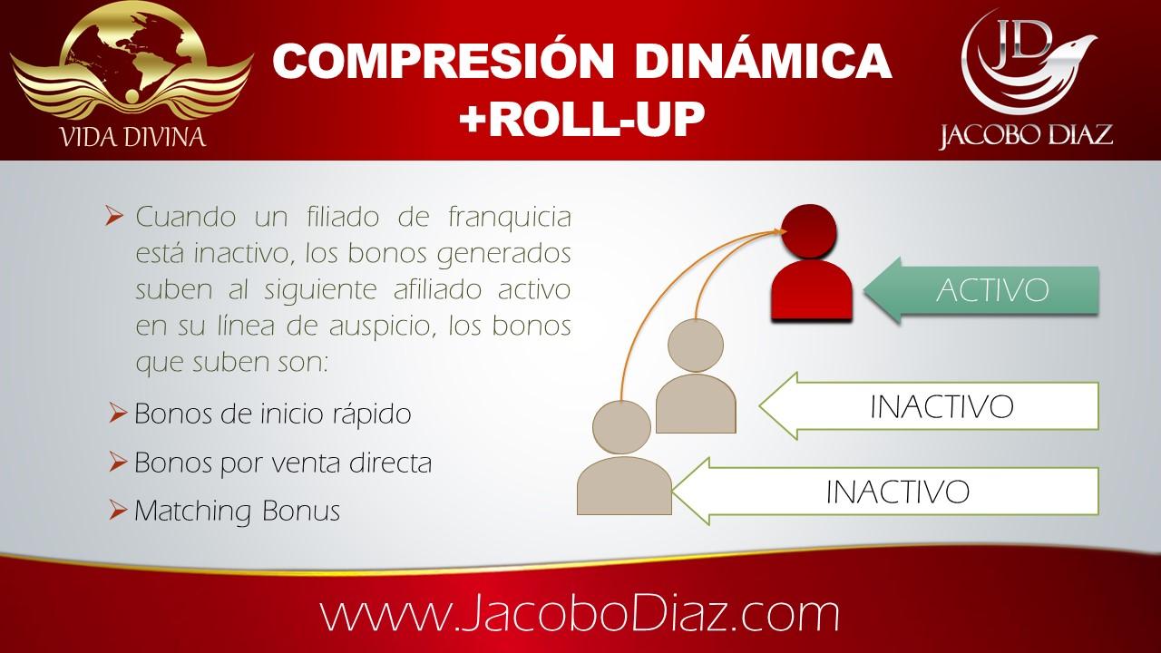 Vida Divina Plan de Compensacion Bonos por Compresión Dinámica