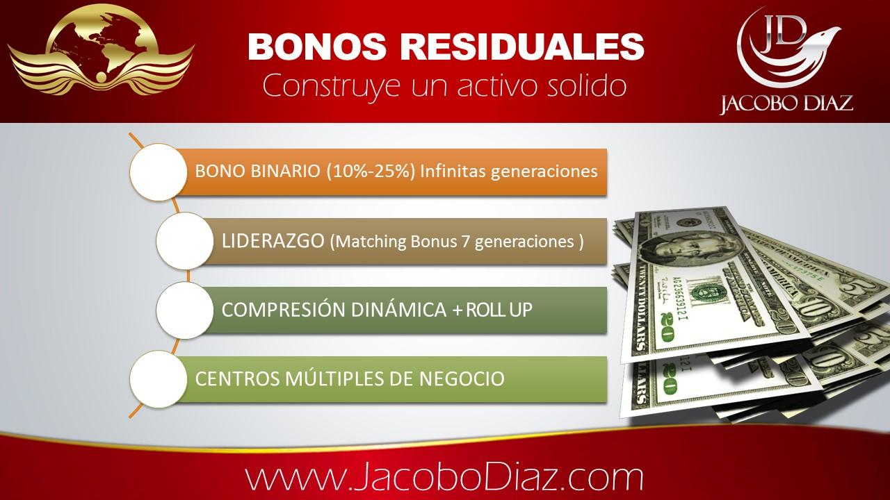 Vida Divina Plan de Compensación: Bonos residuales