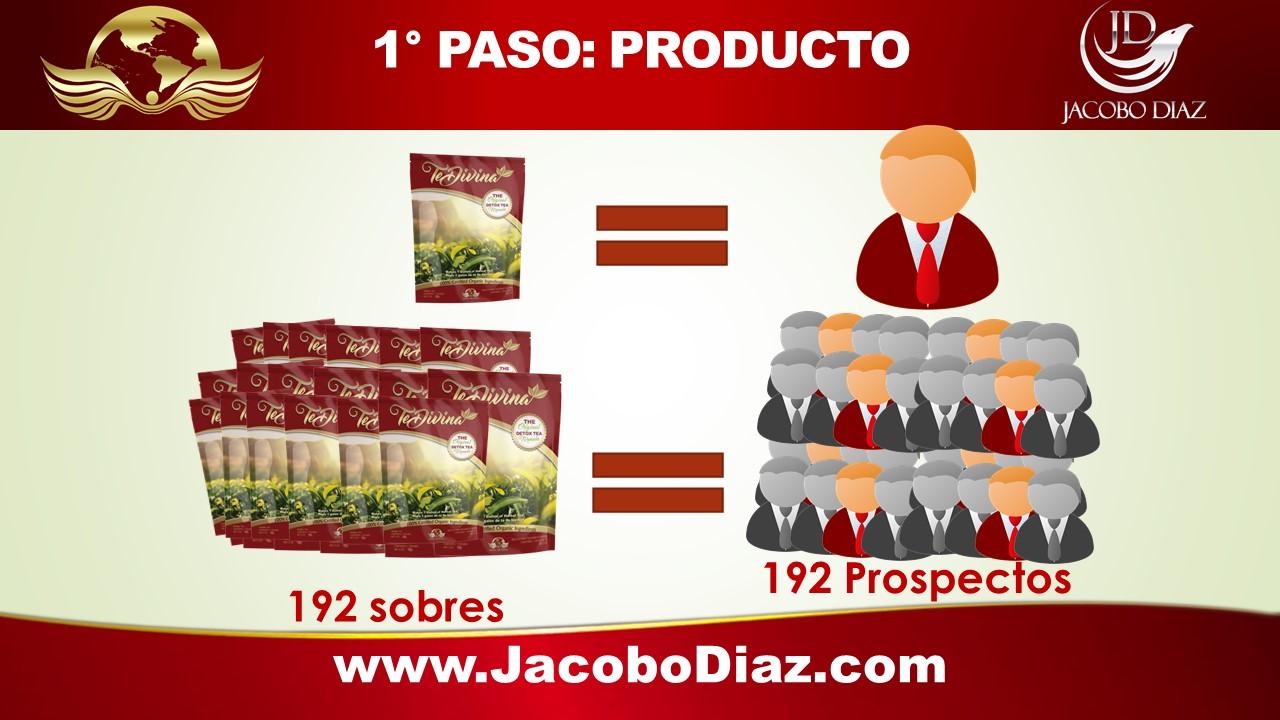 """PPT 5 PASOS DEL EXITO DE ARMAND PUYOLT: Paso 1 """"Producto"""""""