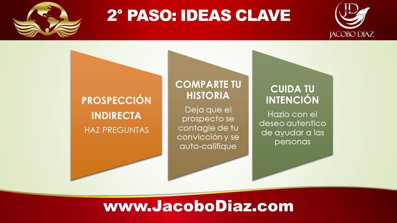 5 PASOS DEL EXITO DE ARMAND PUYOLT: Paso 2 Ideas Clave