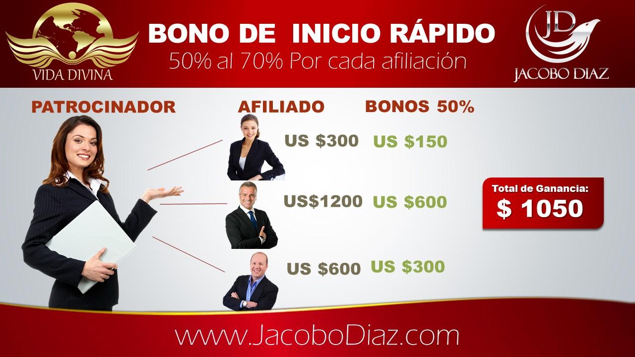 Plan de Compensacion: Bono de inicio rápido 50% al 70%