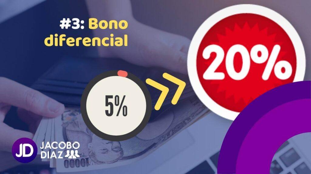 Vida Divina Plan de compensación PDF 3 Bono diferencial
